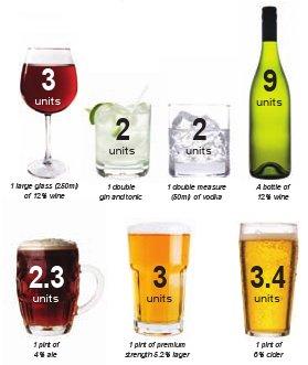 alcohol_units (1)